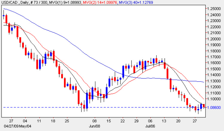 USD to CAD - Daily Candle Chart 30th July 2009